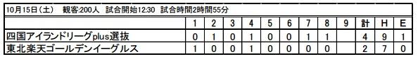 20161015%e3%82%b9%e3%82%b3%e3%82%a2